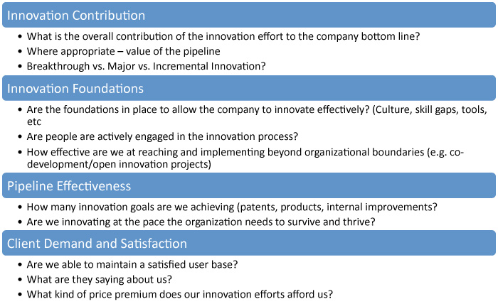 Innovation Metrics – Part 3 | The Complete Innovator