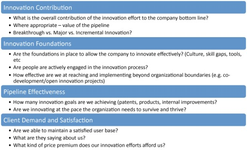 Innovation Metrics Worksheet - Function
